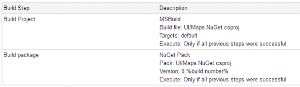 Building solution with multiple NuGet package projects on TeamCity